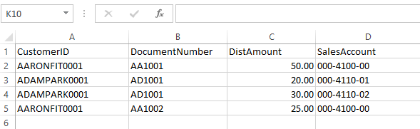 Representative data only containing the SALES distribution amounts