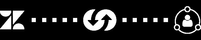 zendesk_dynamics_crm